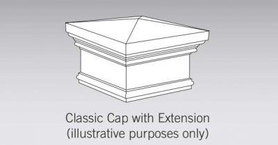 Rietmans Pier Cap Extension Example